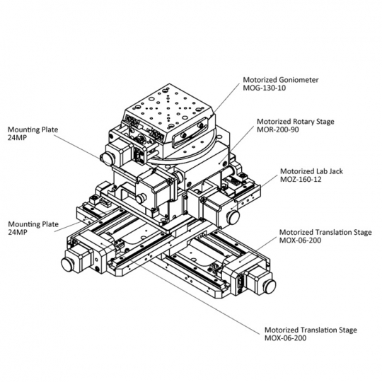 5-Axis Motorized Positioning Stage